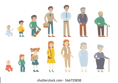 Human age evolution on white background. From kid to the old. All stages of maturity. Men and women.