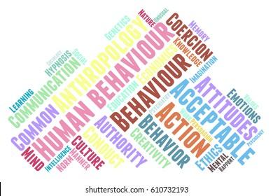 Human behaviour word cloud typography