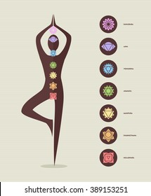 Human being main energetic center icon set with body silhouette doing yoga pose. EPS10 vector.