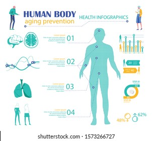 Human Body Aging Prevention Infographics Flat Cartoon Vector Illustration. Health Care, Medical Banner. Person Organs Collection with Text. Brain, Lungs, DNA Processes. Graphs with Statistics.
