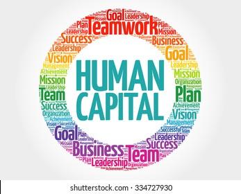 Human capital circle stamp word cloud, business concept