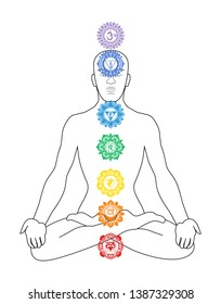 The human chakra system, colored energy centers, whirlpools, rainbow. The scheme of the location on the body.