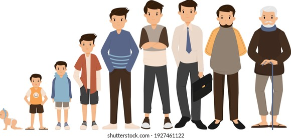Human of different ages cartoon characters. Children, adult and old people isolated on white background. Children, adult and old people. Human life cycles vector illustration.