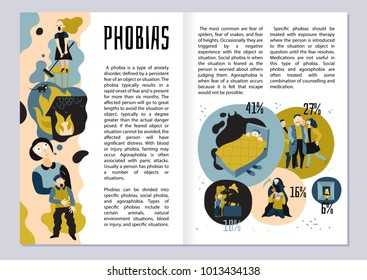 Human fears infographic set with phobias symbols flat vector illustration