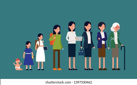 Human generation of growing up. Vector illustration life cycle concept, baby , child teenager, adult, and elderly person, Flat cartoon character style