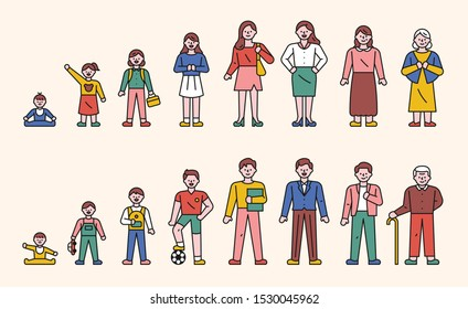 Human growth stage character. flat design style minimal vector illustration.
