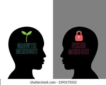 Human head with brain inside. Growth mindset VS Fixed mindset. Mindset Opposite Positivity Negativity Thinking Concept.