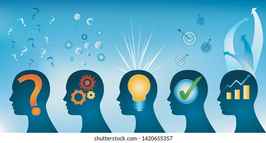 Human head series profile - problem - analysis - idea - solution approval and success. Problem solution concept. Strategy concept
