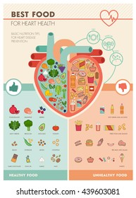 Human heart with healthy fresh vegetables on one side and junk unhealthy food on the other side, healthy food for heart infographic