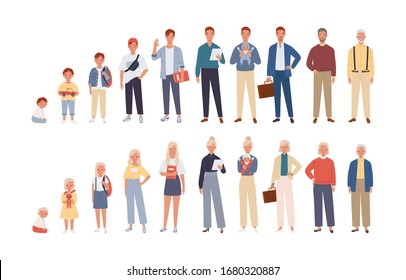Human life cycle flat vector illustration. Male and female growing up and aging. Men and women of different ages. From child to old person. Teenager, adult and baby generation. Aging process.