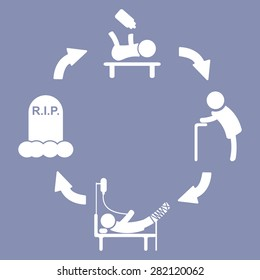 Human Life Cycle Process Stage Development Stick Figure Pictogram Icon, for design presentation in vector