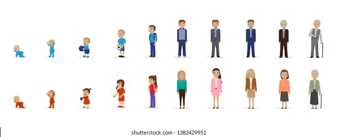 Human Life Cycle Stages Set - Isolated On White Background. Vector Illustration Of Generations And Stages of Human Life Cycle. Human Body Growth From Newborn, Middle Age And Old Persons