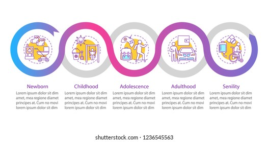 Human lifecycle vector infographic template. Newborn, childhood, adolescence, adulthood, senility. Data visualization with five steps, options. Process timeline chart. Workflow layout with linear icon
