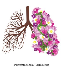 Human lungs. Respiratory system. Healthy lungs. Light in the form of a tree. Line art. Drawing by hand. Medicine.
