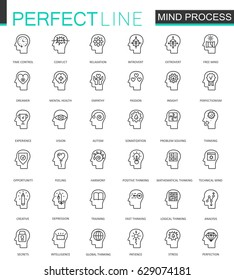 Human mind identity features thin line web icons set. Outline stroke icon design.
