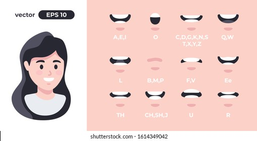 Human mouth set. Woman lip sync collection for animation and sound pronunciation. Character face elements. Emotions: smiling, screaming. Simple cartoon design. Flat style vector illustration.