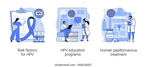 Human papillomavirus abstract concept vector illustration set. Risk factors for HPV, health education programs, papillomavirus treatment, infection diagnostics, immune system abstract metaphor.