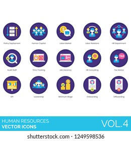 Human resources icons including policy deployment, capital, labor market, relations, department, audit, time tracking, vacancy, consulting, tax advice, KPI, leadership, wage, onboarding, offboarding.