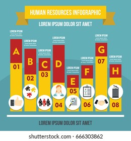 Human resources infographic banner concept. Flat illustration of human resources infographic vector poster concept for web