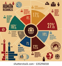 Human resources infographics. Vintage infographics. Human resources icons.