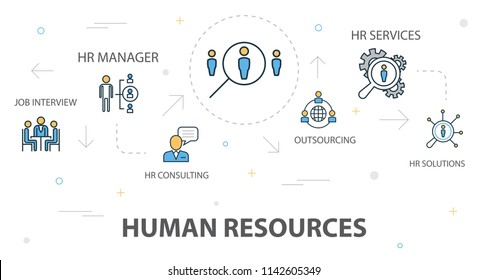 Human Resources trendy banner concept template with simple line icons. Contains such icons as job interview, hr manager, hr consulting, outsourcing and more