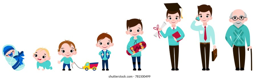 Human set icon or composition from baby to adult in flat style boys and men and father and grandfather. Vector illustration isolated on white background