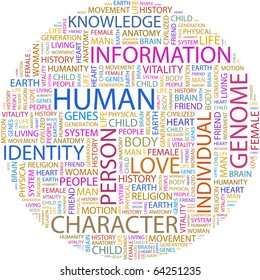 HUMAN. Word collage on white background. Illustration with different association terms.