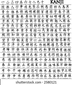 Hundreds of Japanese Kanji Characters With Translations Underneath (Vector)