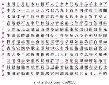 Hundreds of Kanji with English Translations