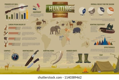 Hunting open season infographics for hunters and hunt equipment. Vector flat design of hunter skills percent share or Africa prey animals diagram and outfit type on world map statistics