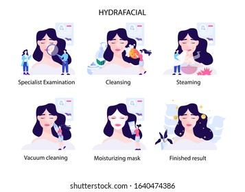 Hydrafacial procedure step. Modern cosmetology concept. Young woman having face cleansing and treatment. Female character doing salon cosmetologist therapy. Isolated vector illustration set