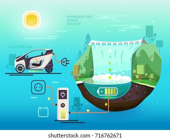 Hydroelectric power station. Electric power supply system for an electric car. Clean fuel. Cartoon illustration, vector.
