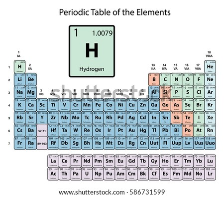 Hydrogen Big On Periodic Table Elements Stock Vector Royalty Free