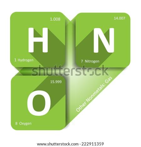 Hydrogen Nitrogen Oxygen Symbol Periodic Table Stock Vector Royalty