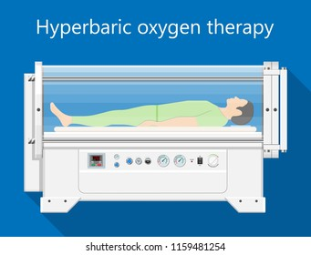 hyperbaric oxygen therapy pressurized room treat Decompression sickness Carbon monoxide poisoning