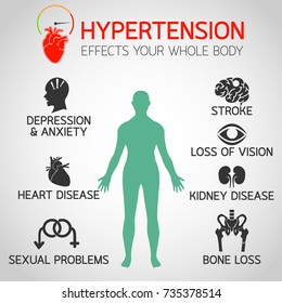 hypertension effects vector logo icon illustration