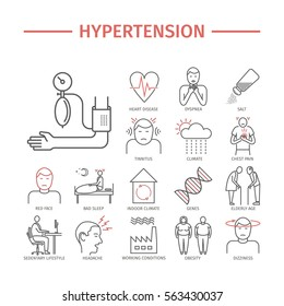 Hypertension. Symptoms, treatment. Line icons set. Vector signs for web graphics.