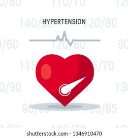 Hypertension vector concept. Heart as blood pressure monitor in flat style.