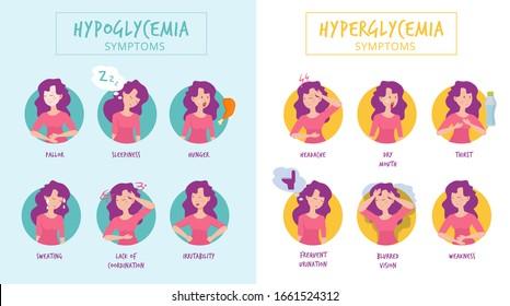 Hypoglycemia symptoms. Hyperglycemia illnesses medical infographics woman diabetes vector pictures