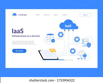 IaaS: Infrastructure as a Service first screen. Flexible cloud computing model. Virtual data center resources on demand. Optimization of business process for startups, small companies and enterprises.