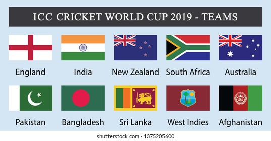ICC Cricket world cup 2019 - Teams