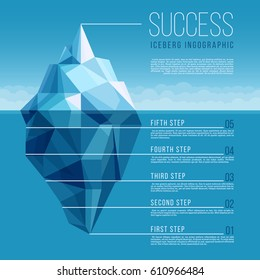 Iceberg with blue ocean water vector business infographic. Order steps to success strategy illustration