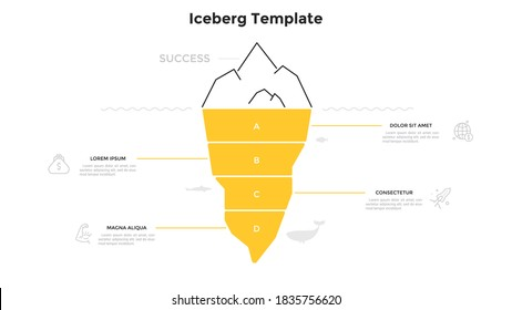 Iceberg chart divided into 4 layers or levels. Concept of four underlying features of business success. Simple infographic design template. Modern flat vector illustration for presentation, report.