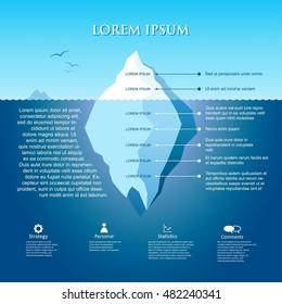 Iceberg infographic - vector illustration