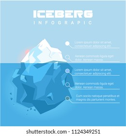 Iceberg infographic, vector illustration. Financial info. Blue glacier texture. Presentation template design.  Infographic or broshure template. Presentation template design. Business concept.