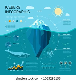 Iceberg infographics  with ice, water, sea,graphics and