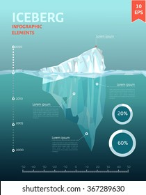 Iceberg infographics. Landscape of northen. Low polygon style illustrations. Underwater infographics.Triangle design. Winter theme.