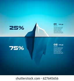 Iceberg material infographics. Structure design, ice and deep water, sea vector illustration