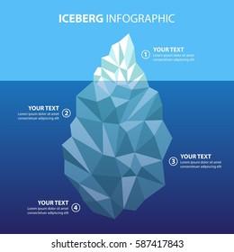 Iceberg underwater Infographics - vector illustration