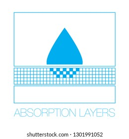 Icon of absorption layers, usable for looter, nappy, diaper, compress, napkin, serviette... EPS 10